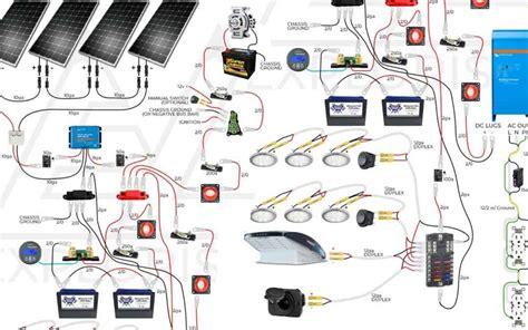 Interactive Diy Solar Wiring Diagrams For Campers Van