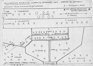 The Orchestra  A User U0026 39 S Manual