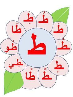apprendre a cuisiner arabe dindersioyun com dini yazi boyama kuran harfleri