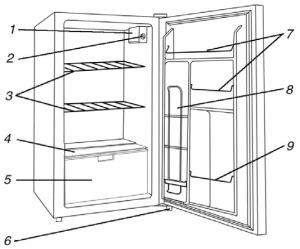 bull outdoor refrigerator full review  good