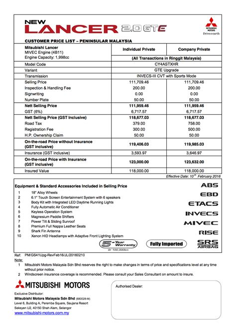 Mitsubishi Price List by Mitsubishi Malaysia Increases Prices By Up To Rm8 5k Paul