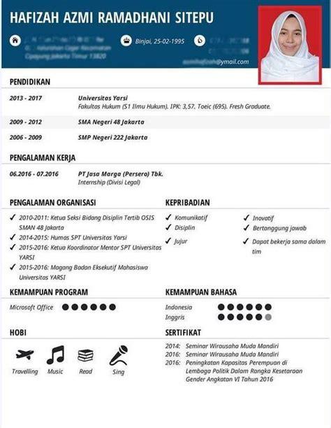 contoh daftar riwayat hidup  bahasa indonesia
