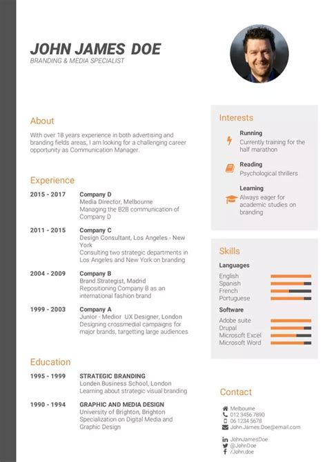 Best Resumes Seen by The Best Resume Or Cv You Ve Seen Quora
