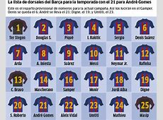 Barcelona announce squad numbers for new season MARCA