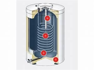 Vitocell 360 M : pr parateur d eau chaude sanitaire vitocell 100 v contact viessmann ~ Frokenaadalensverden.com Haus und Dekorationen