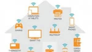 Wlan über Strom : energy harvesting modifizierter wlan router versorgt sensoren mit strom ~ Whattoseeinmadrid.com Haus und Dekorationen