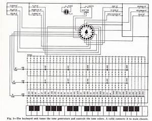 The Thyratone  Richard Henry Goldfogle Dorf  Usa  1945  U2013 120 Years Of Electronic Music