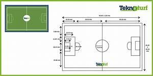 Teknoturf Pasto para Fútbol Soccer