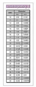 A Wire Gauge Chart To Use When Working With Wire Jewelry