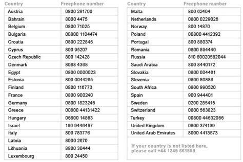 california phone numbers australia find phone number by address uk phone numbers code
