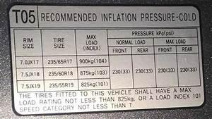 Hyundai Santa Fe Tyre Pressure