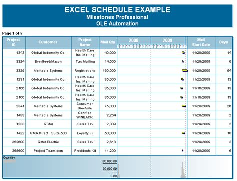 project milestones template automation interface microsoft excel vba exles project management software