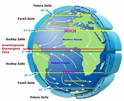 Earth Global Circulation Svg Wikimedia Commons