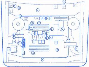Buick Skylark Front 1998 Fuse Box  Block Circuit Breaker Diagram  U00bb Carfusebox