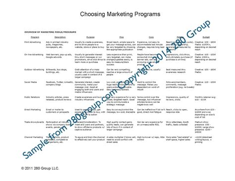 marketing programs product management lifecycle toolkit 280 product