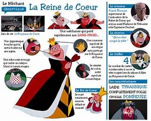 La Reine De Coeur : personnages disney o le m chant d cortiqu la reine de ~ Nature-et-papiers.com Idées de Décoration