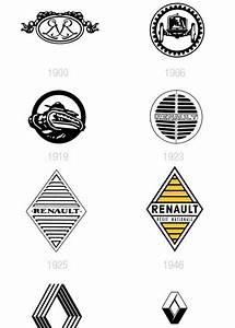 Renault Creil : travailler au coll ge jean jacques rousseau de creil renault une firme transnationale ~ Gottalentnigeria.com Avis de Voitures