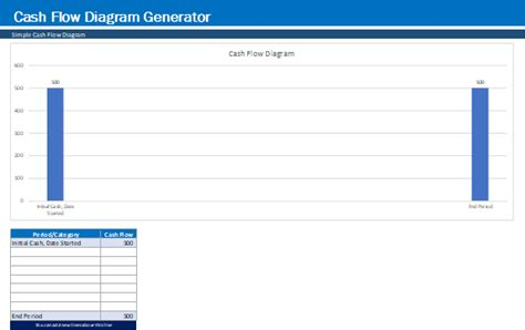 cash flow diagram generator exceltemplatenet