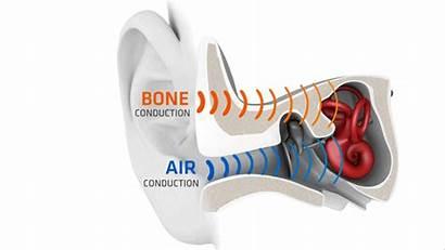Conduction Bone Air Aftershokz Trekz Headphones Titanium