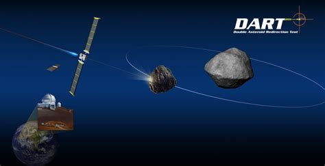 Asteroids have been hitting the Earth for billions of ...