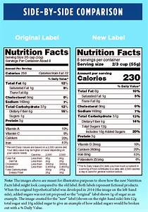 Changes To The Nutrition Facts Label  What Parents Need To Know