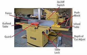 Master The Jointer  U2013 How To Use Guide  U2013 Cut The Wood