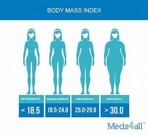 Body Index Berechnen : adipositas bergewicht l symptome anzeichen l meds4all ~ Themetempest.com Abrechnung