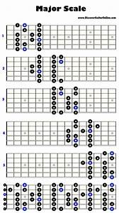 Guitar Music Theory  Scales  Intervals And Arpeggios