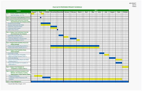construction timeline template project management excel free nfmoshu