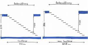 Wendeltreppe Berechnen : beste von treppe mit podest berechnen haus design ideen ~ Themetempest.com Abrechnung