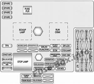Fuse Box Diagram  U0026gt  Chevrolet Corvette  C6  2005