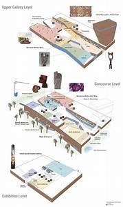 Seattle Public Library Diagram  Architecture  Demeuron