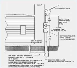 4 Wire Mobile Home Wiring Diagram  U2013 Moesappaloosas Com