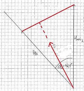 Phasenwinkel Berechnen : drehstrom bertragungsnetzwerk ~ Themetempest.com Abrechnung