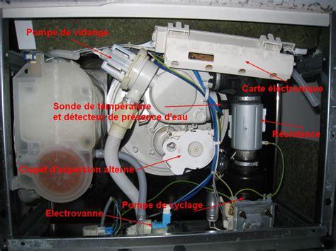 comment reparer lave vaisselle whirlpool f3 la r 233 ponse est sur admicile fr