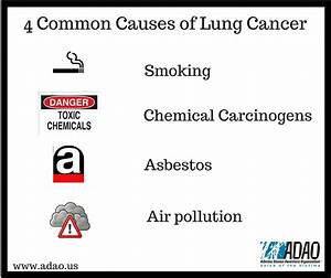 Copy Of 5 Causes Of Lung Cancer In Non
