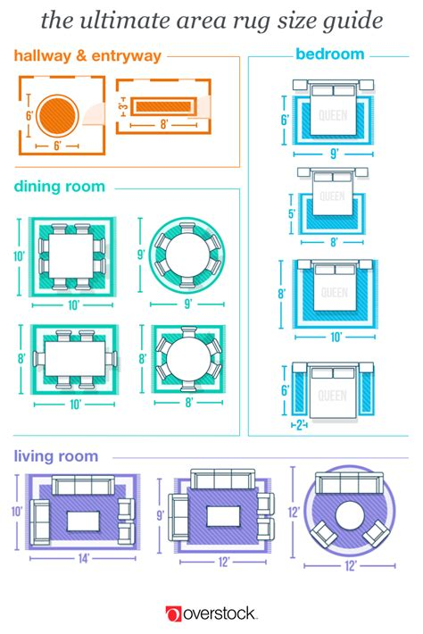 Area Rug Size Chart  Rugs Ideas