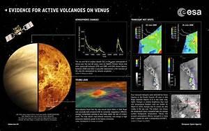 Nouveaux indices d'un volcanisme actif sur Vénus