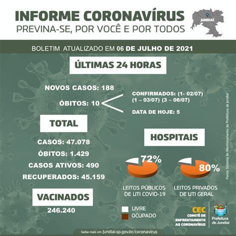 Boletim Epidemiológico – Novo Coronavírus | Notícias