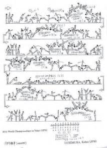 kohei uchimura floor routine full twist