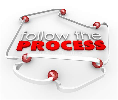 Follow The Process Words Connected Steps Instructions Procedure Stock Illustration