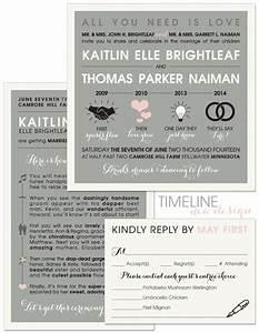new design timeline the green kangaroo unique wedding With wedding invitation design timeline