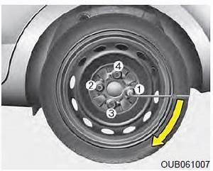 Changer Un Seul Pneu : kia rio changer un pneu en cas de crevaison que faire en cas d 39 urgence manuel du ~ Gottalentnigeria.com Avis de Voitures