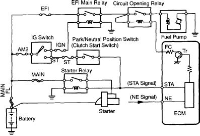 Car Circuit Page Automotive Circuits Next