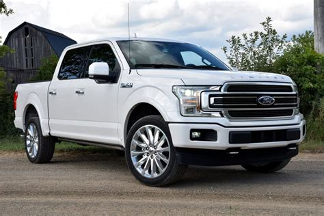 2019 Ford F250  Top Wallpaper  Car Rumors Release