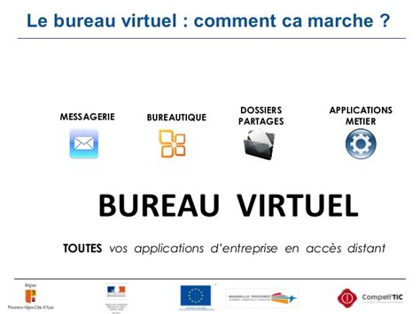 competitic bureau virtuel acessible en mobilite numerique