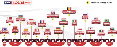 В следующем году гонки Formula 1 будут транслироваться в формате 4K   Mediasat