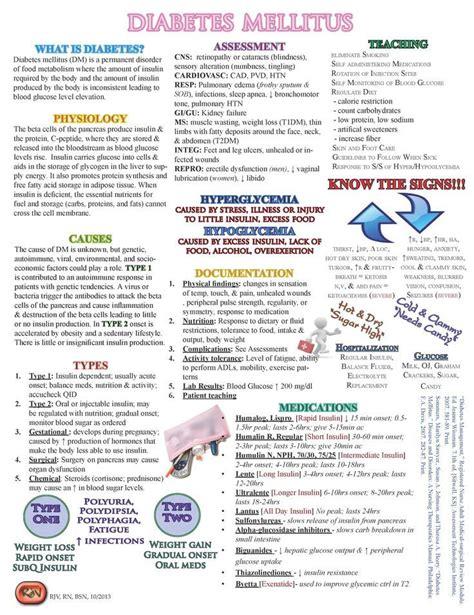 nursing sheets diabetes diabetes and nursing nursing diabetes diet nursing