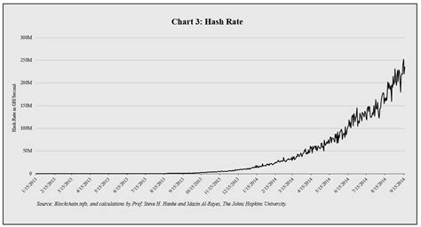 bitcoin mining time bitcoin charts finally huffpost