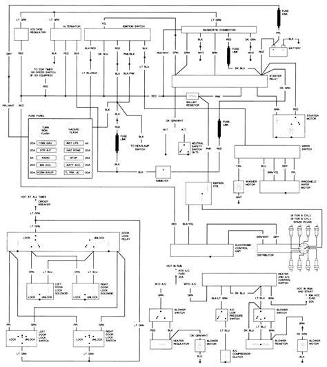 Wiring Diagram 1985 Dodge Roadtrek 25 fresh roadtrek 190 versatile floor plan www macsupport ca